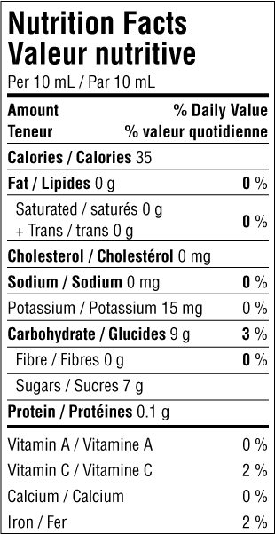 Nutrition facts Pink Grapefruit balsamic reduction